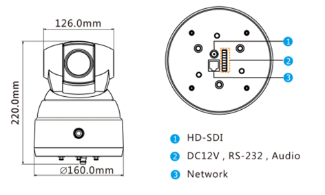20X Optional Zoom Full HD PTZ Camera SDI/IP Education Tracking Pelco-D / Vista Supported
